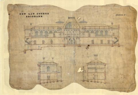 Plans of the Supreme Court